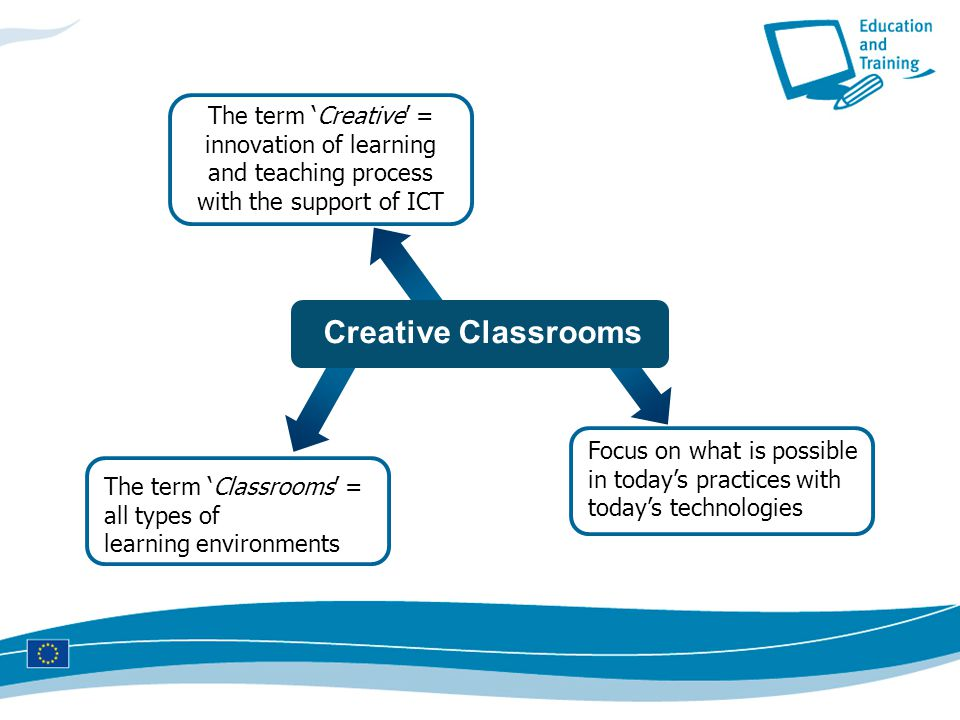 The term 'Creative' = innovation of learning and teaching process with the support of ICT