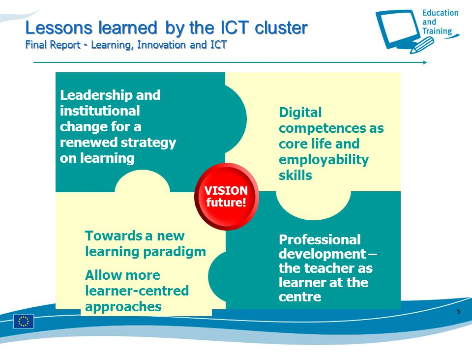 Digital competences as core life and employability skills