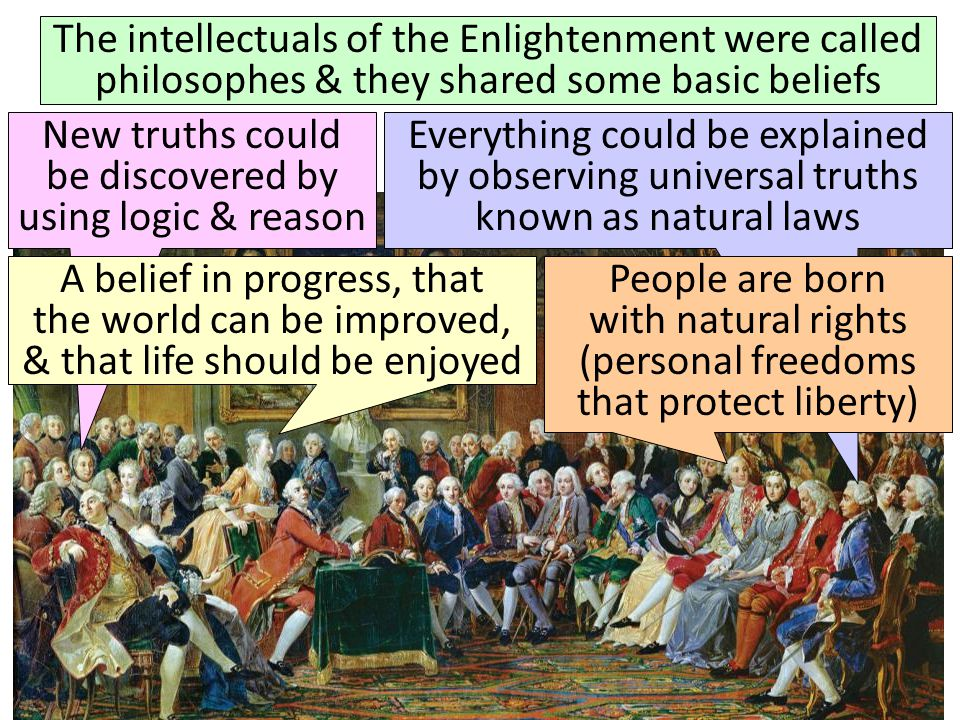 New truths could be discovered by using logic & reason