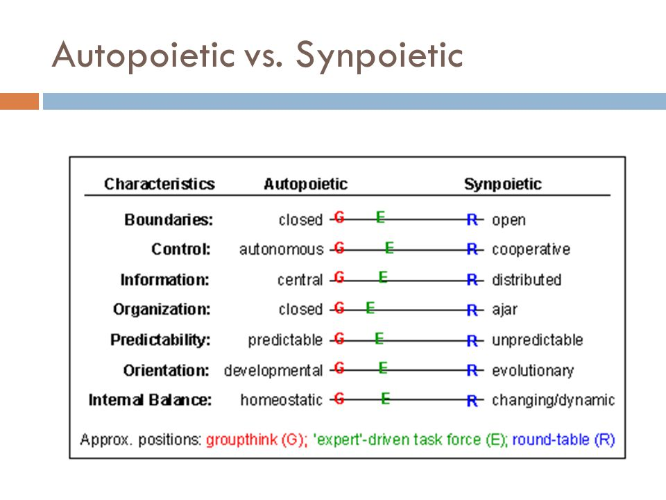 Autopoietic vs. Synpoietic
