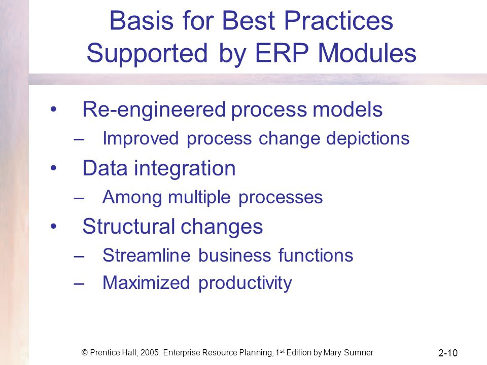 Basis for Best Practices Supported by ERP Modules