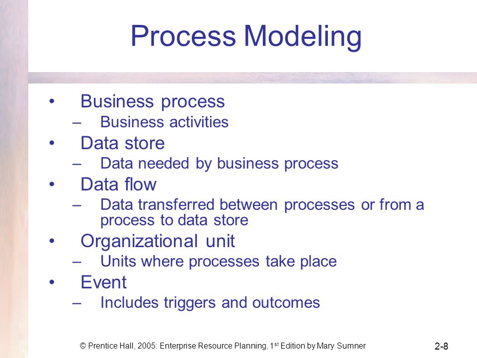 Process Modeling Business process Data store Data flow