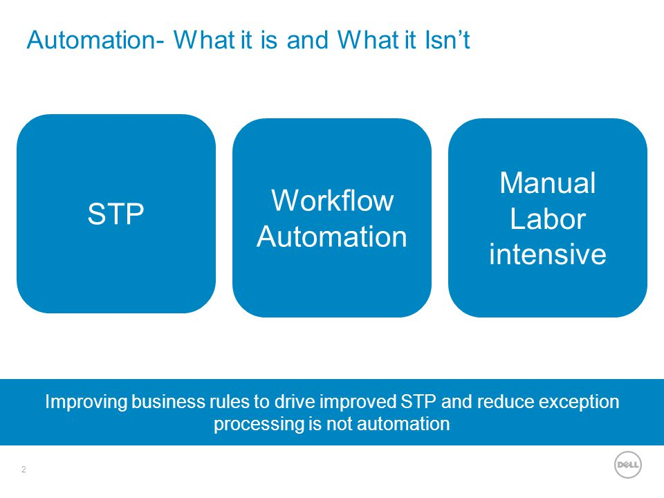 Automation- What it is and What it Isn't
