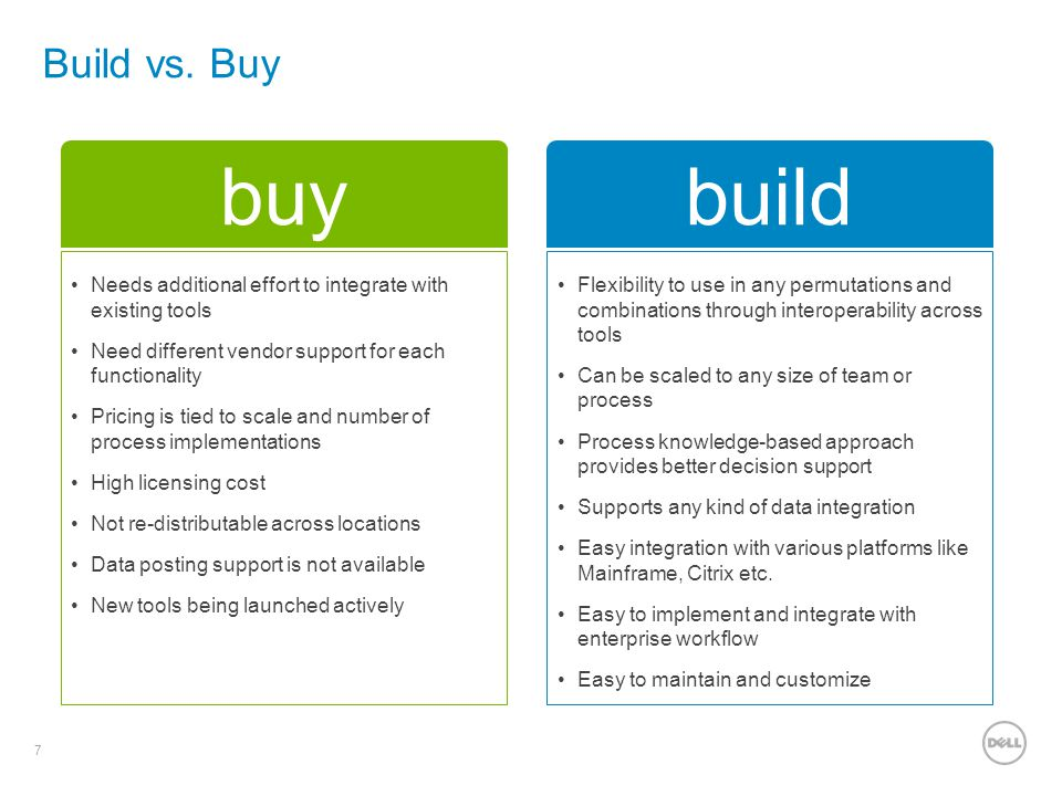 Build vs. Buy buy. build. Needs additional effort to integrate with existing tools. Need different vendor support for each functionality.