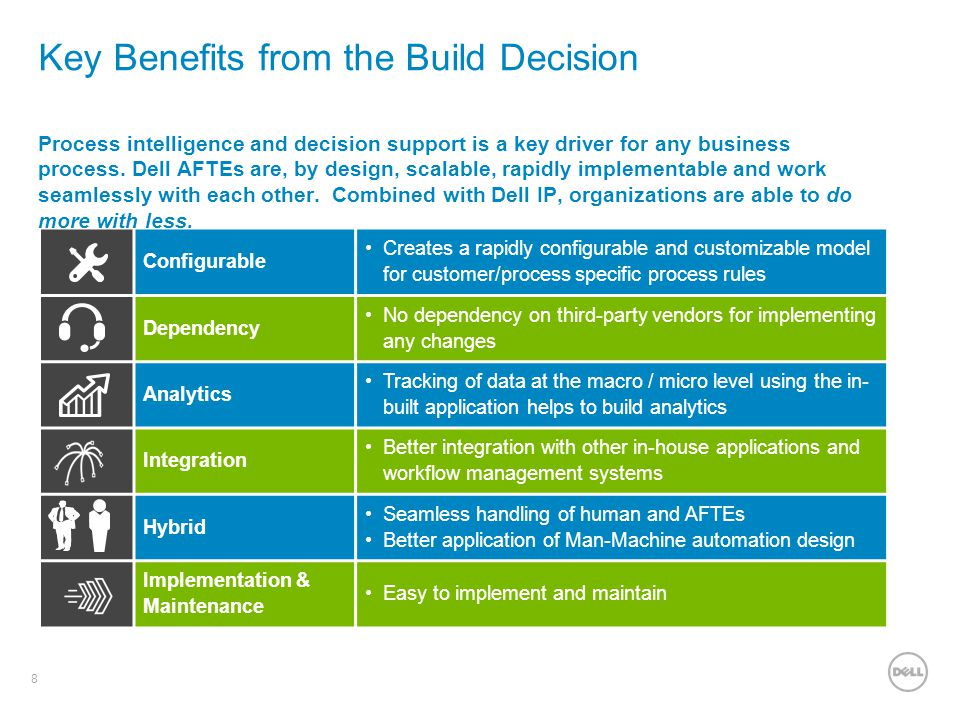 Key Benefits from the Build Decision