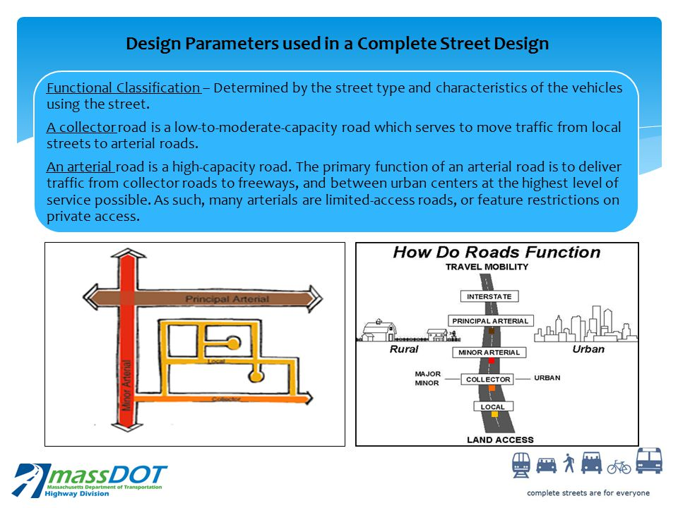 Design Parameters used in a Complete Street Design