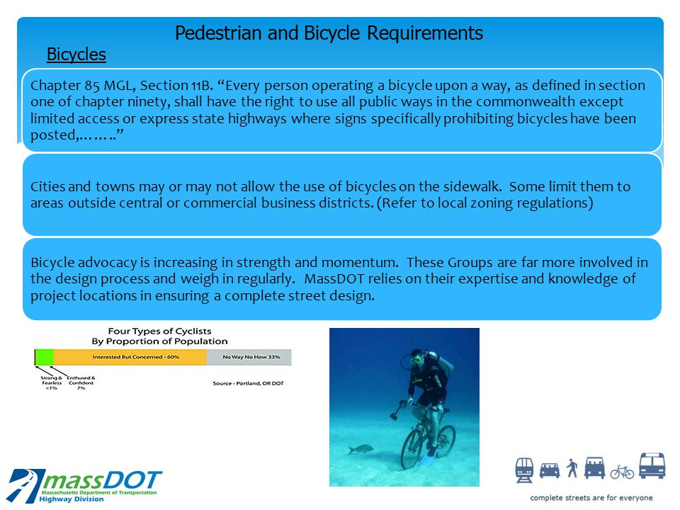 Pedestrian and Bicycle Requirements