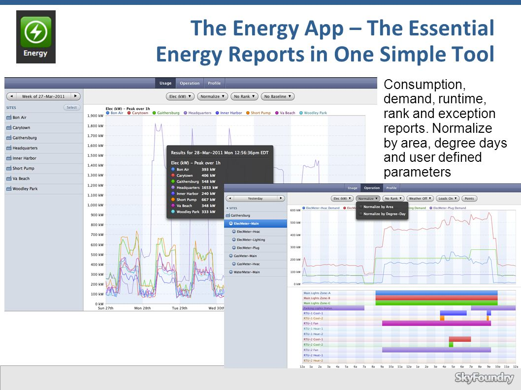 The Energy App – The Essential Energy Reports in One Simple Tool