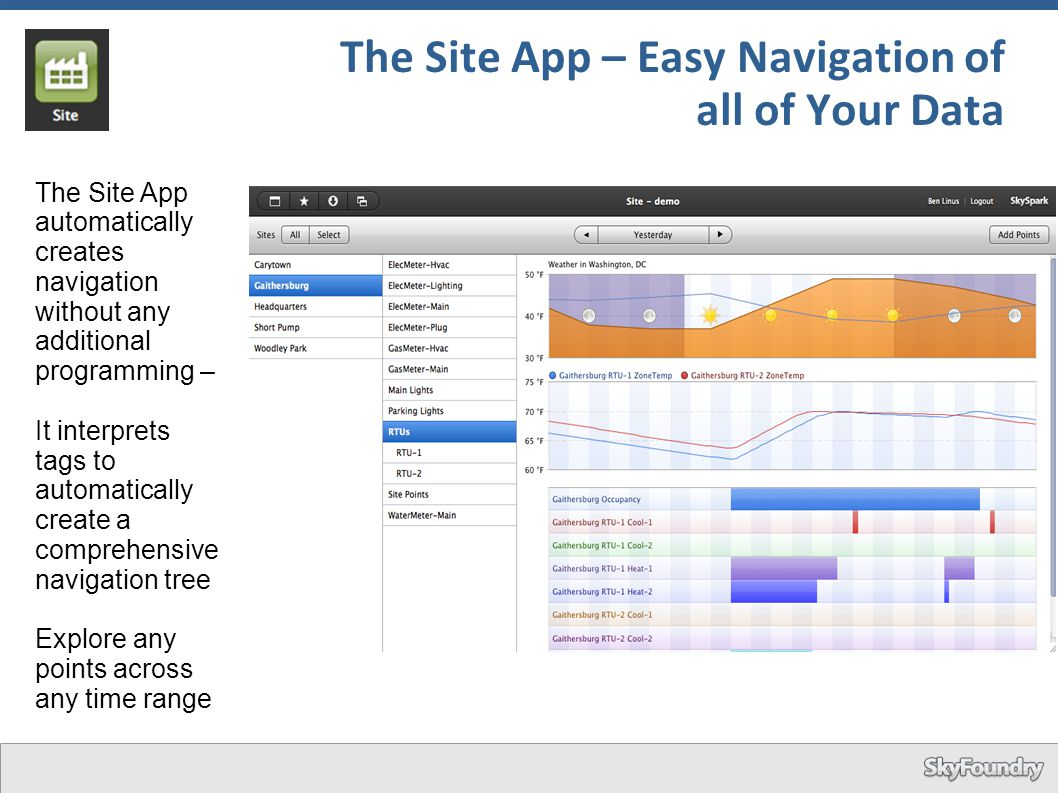 The Site App – Easy Navigation of all of Your Data