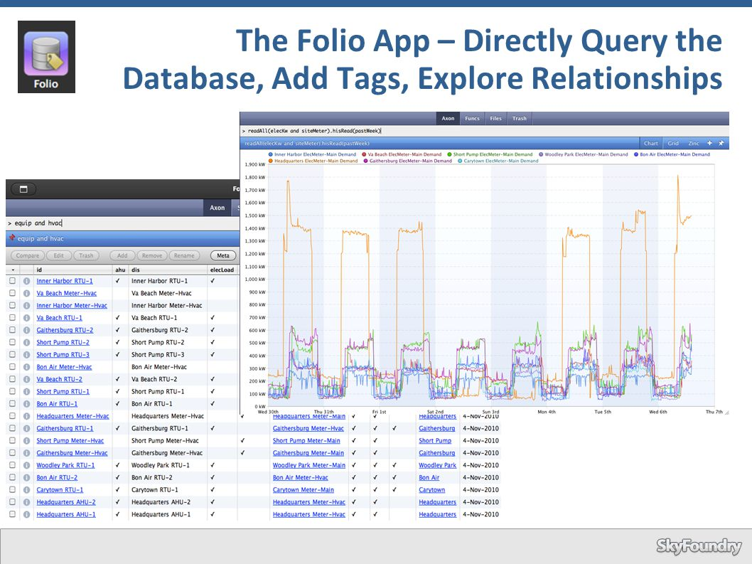 The Folio App – Directly Query the Database, Add Tags, Explore Relationships