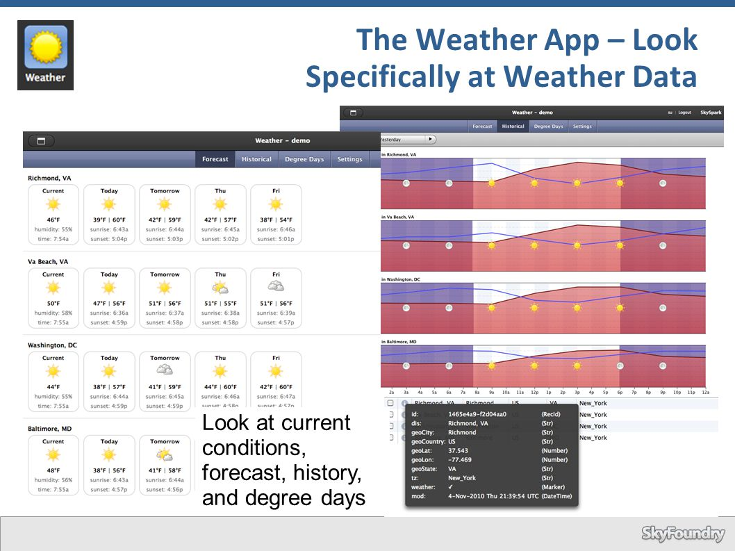 The Weather App – Look Specifically at Weather Data