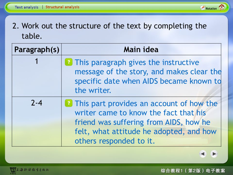 2. Work out the structure of the text by completing the table.
