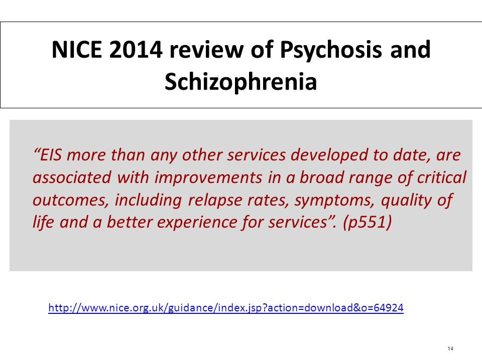 NICE 2014 review of Psychosis and Schizophrenia