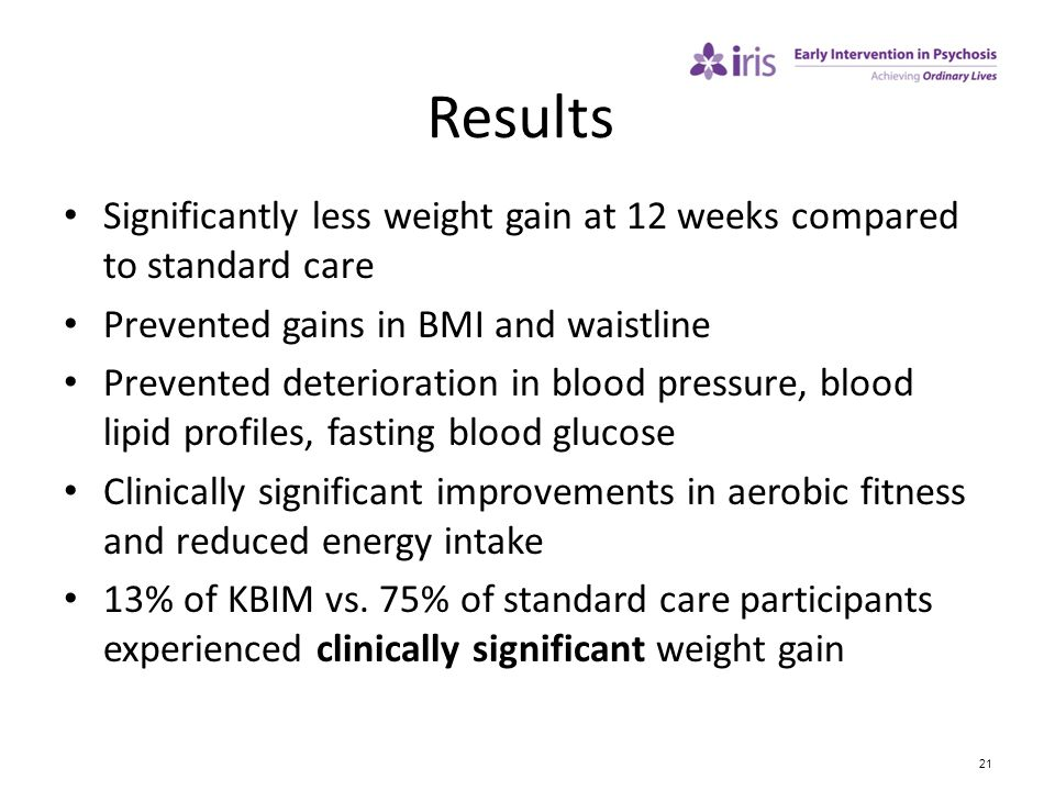 Results Significantly less weight gain at 12 weeks compared to standard care. Prevented gains in BMI and waistline.