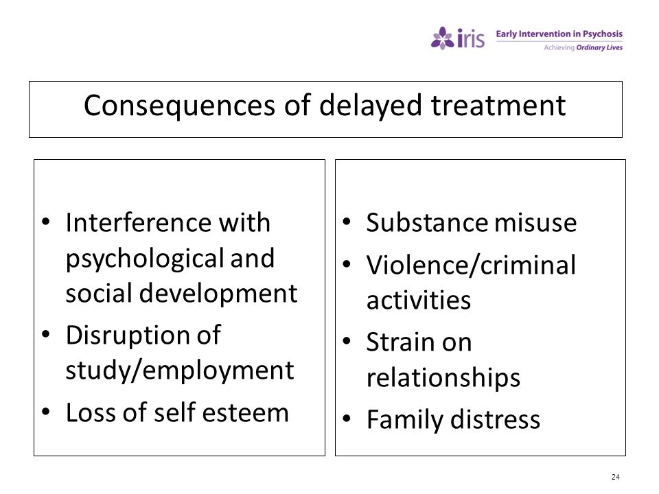 Consequences of delayed treatment