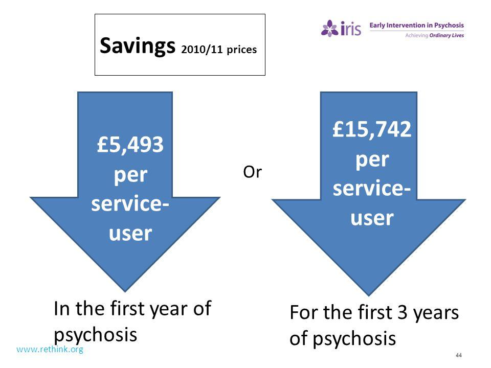 £15,742 per service-user £5,493 per service-user