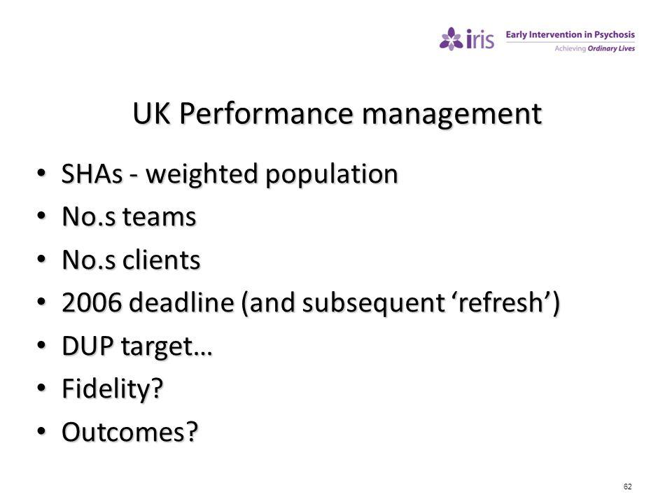 UK Performance management