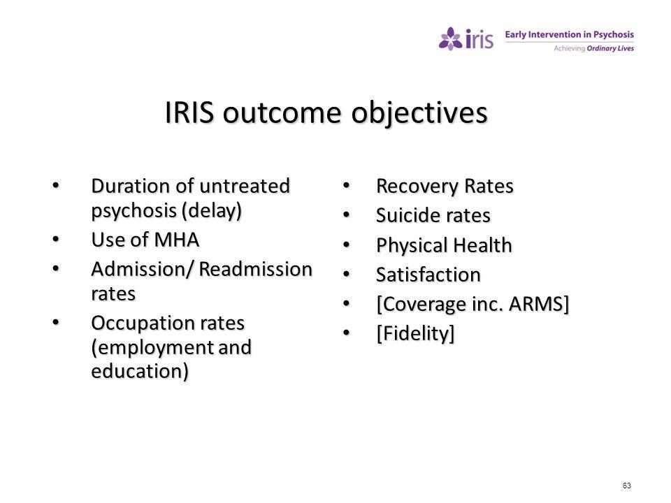 IRIS outcome objectives