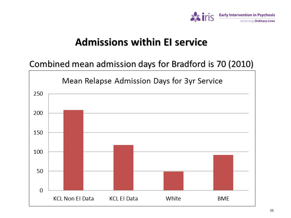 Admissions within EI service