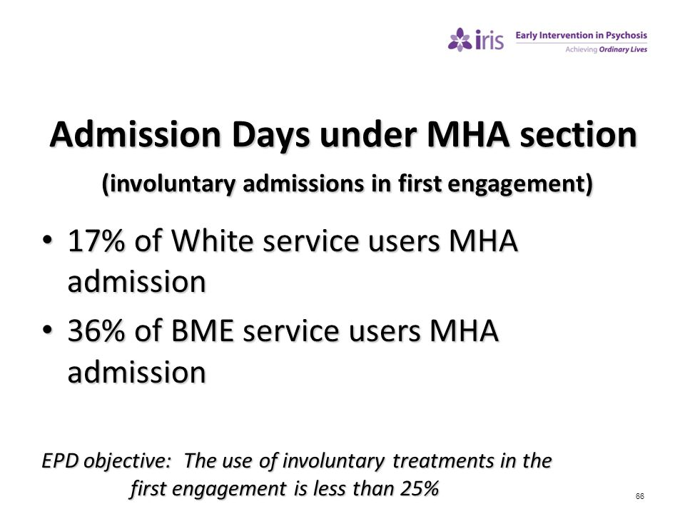 Admission Days under MHA section (involuntary admissions in first engagement)