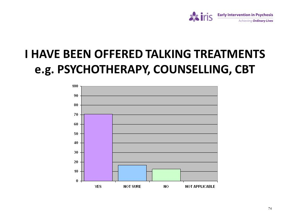 I HAVE BEEN OFFERED TALKING TREATMENTS e. g