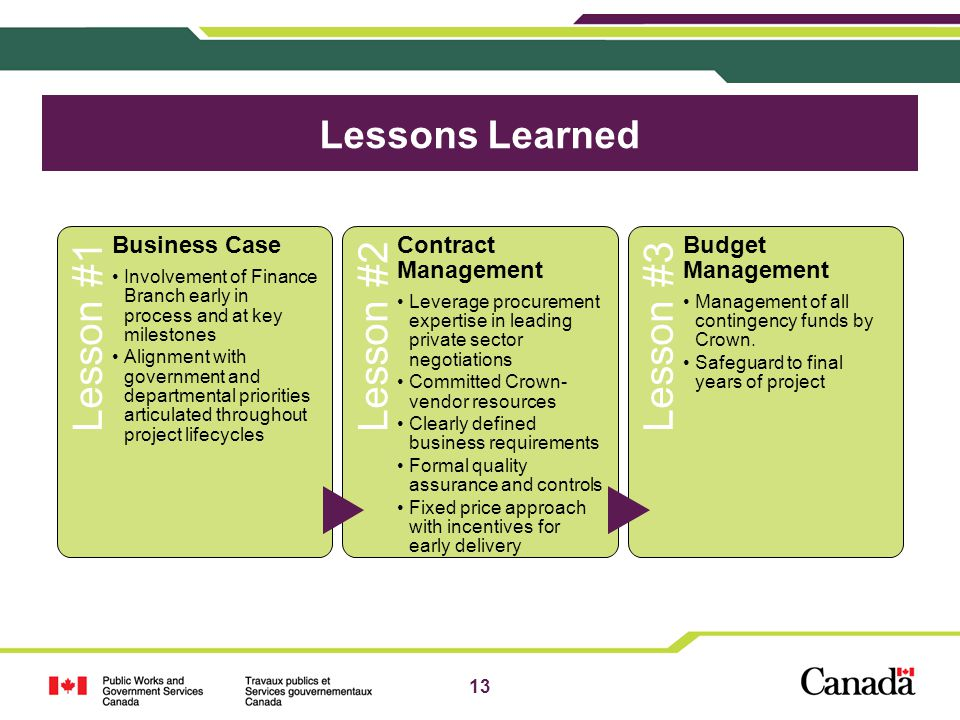 Lessons Learned Lesson #1 Business Case