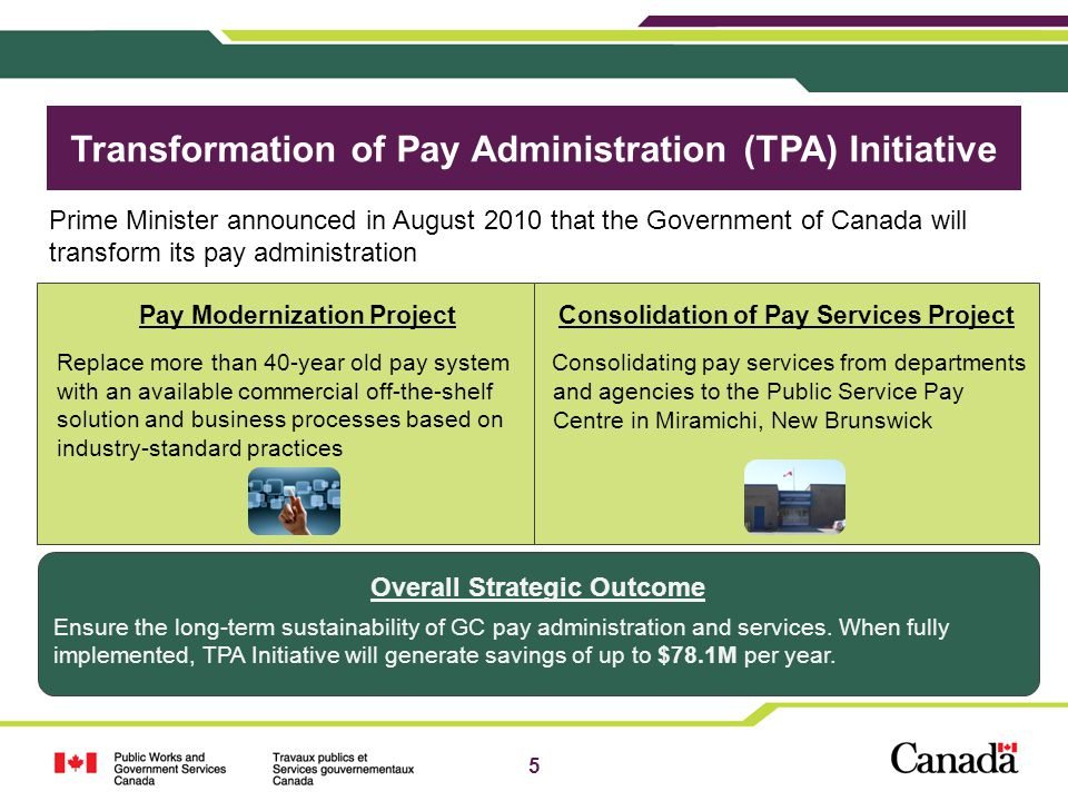 Transformation of Pay Administration (TPA) Initiative
