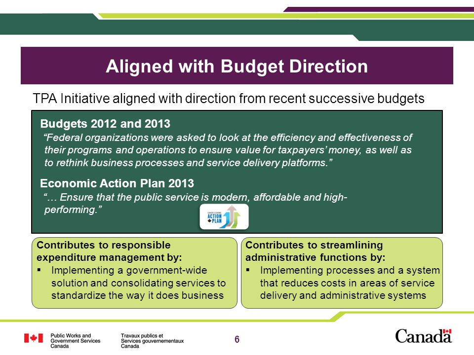 Aligned with Budget Direction