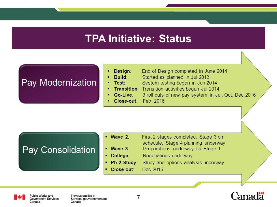 TPA Initiative: Status