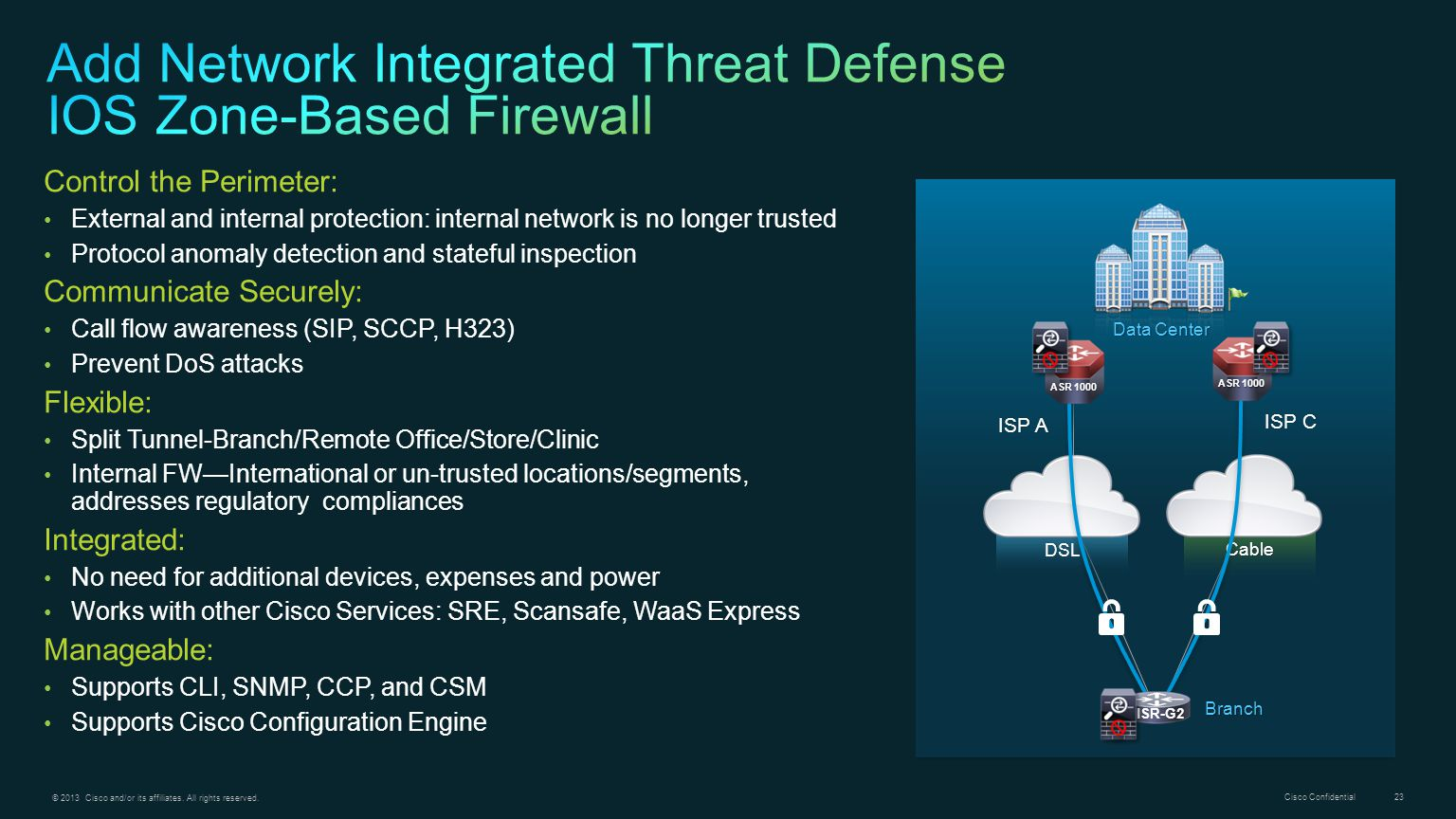 Add Network Integrated Threat Defense IOS Zone-Based Firewall
