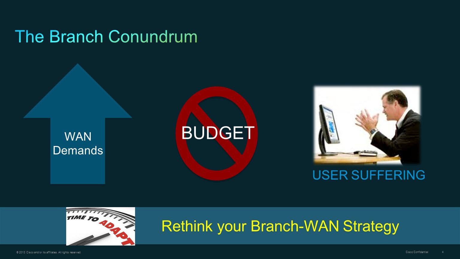 Rethink your Branch-WAN Strategy