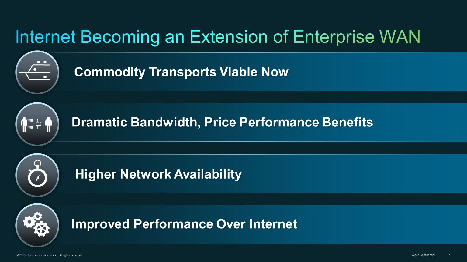Internet Becoming an Extension of Enterprise WAN