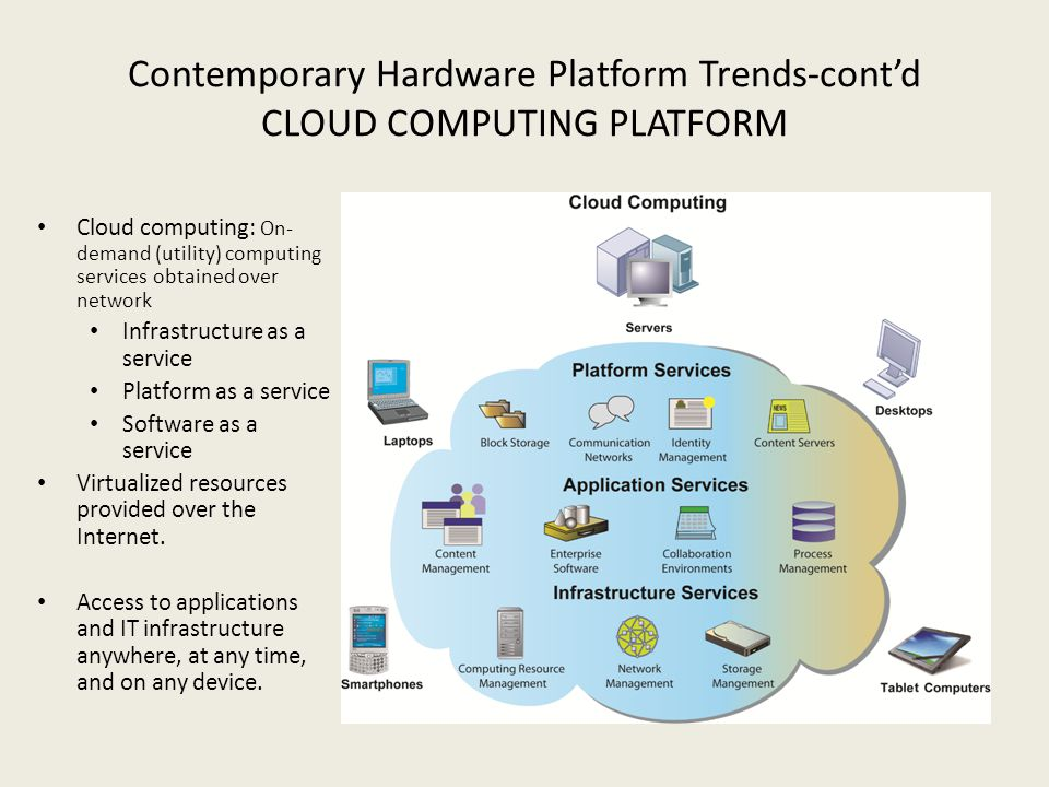 Contemporary Hardware Platform Trends-cont'd CLOUD COMPUTING PLATFORM