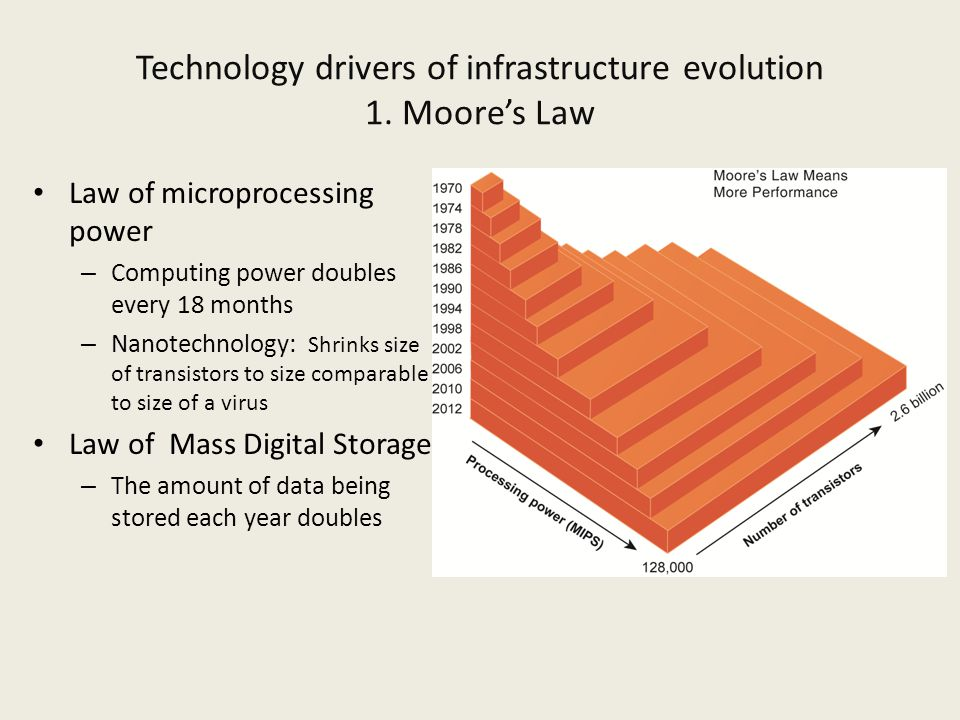 Technology drivers of infrastructure evolution 1. Moore's Law