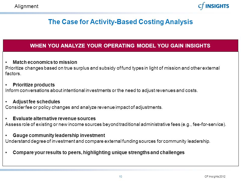 The Case for Activity-Based Costing Analysis