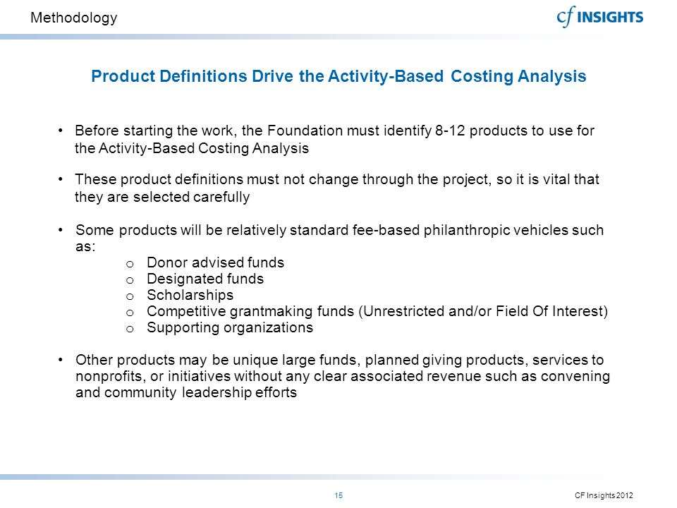 Product Definitions Drive the Activity-Based Costing Analysis