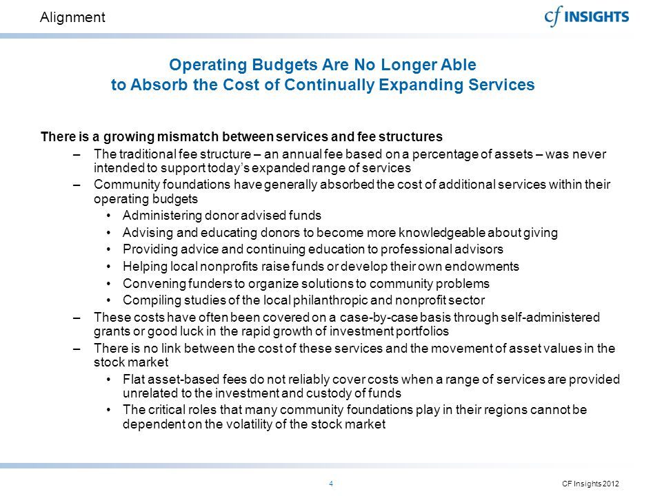 Alignment Operating Budgets Are No Longer Able to Absorb the Cost of Continually Expanding Services.