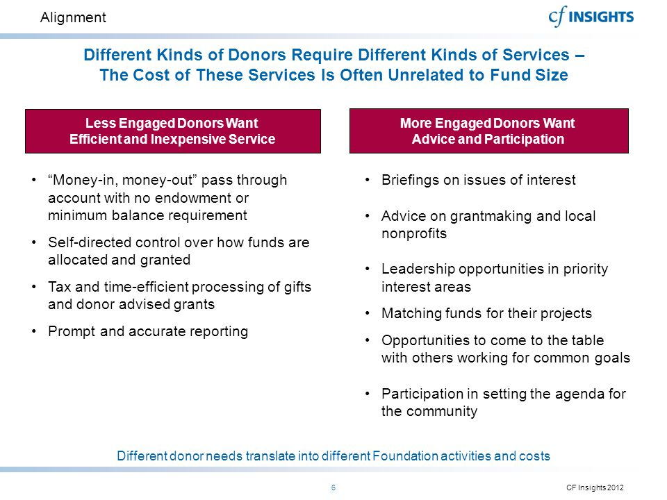 Different Kinds of Donors Require Different Kinds of Services –