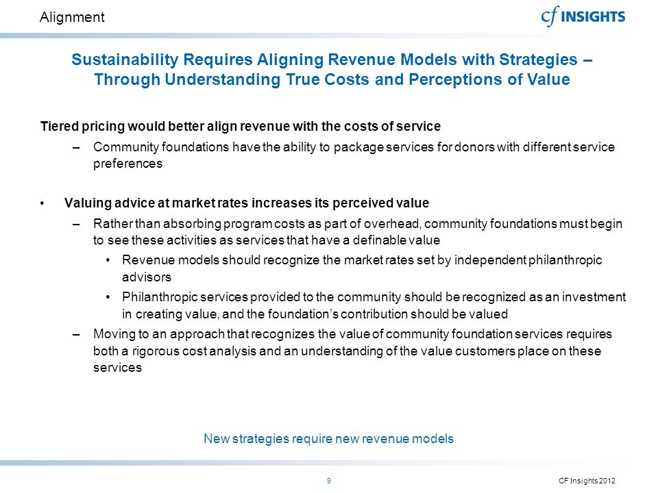 Sustainability Requires Aligning Revenue Models with Strategies –