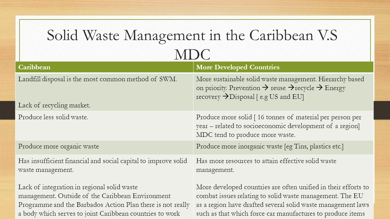 Solid Waste Management in the Caribbean V.S MDC