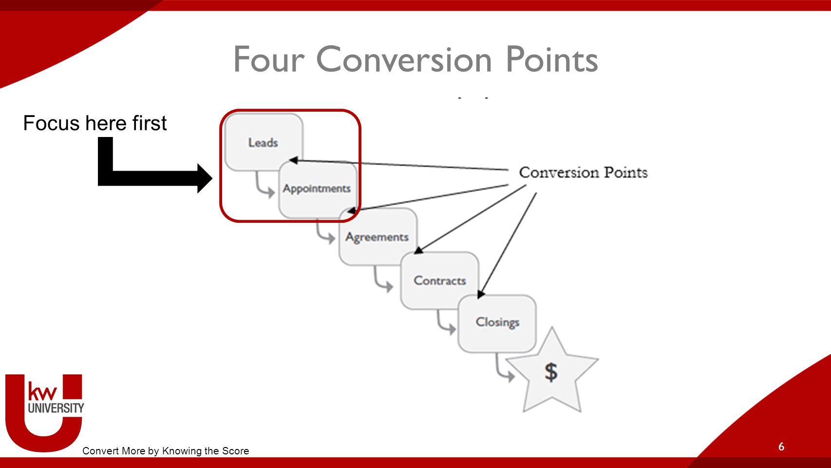 Four Conversion Points
