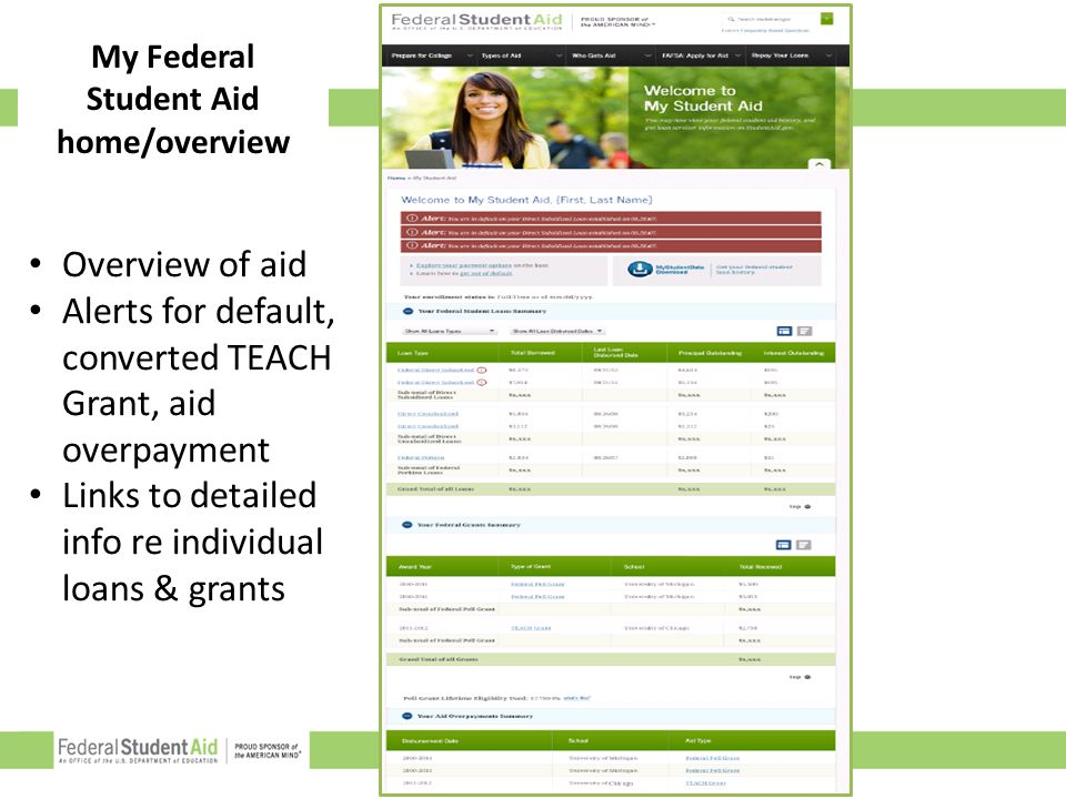 Alerts for default, converted TEACH Grant, aid overpayment