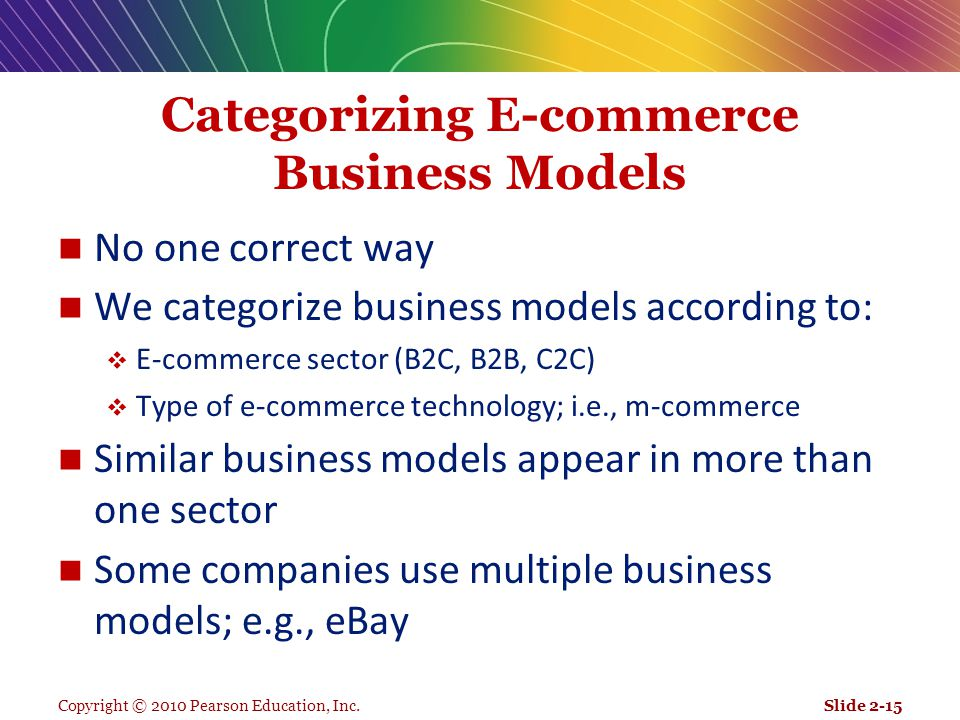 Categorizing E-commerce Business Models