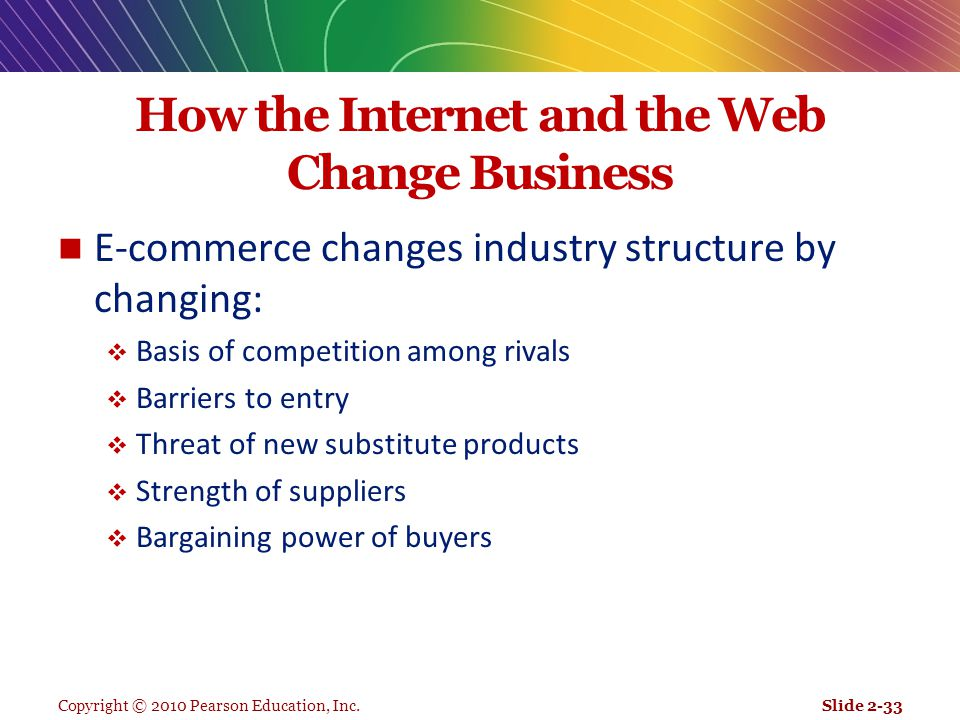 How the Internet and the Web Change Business