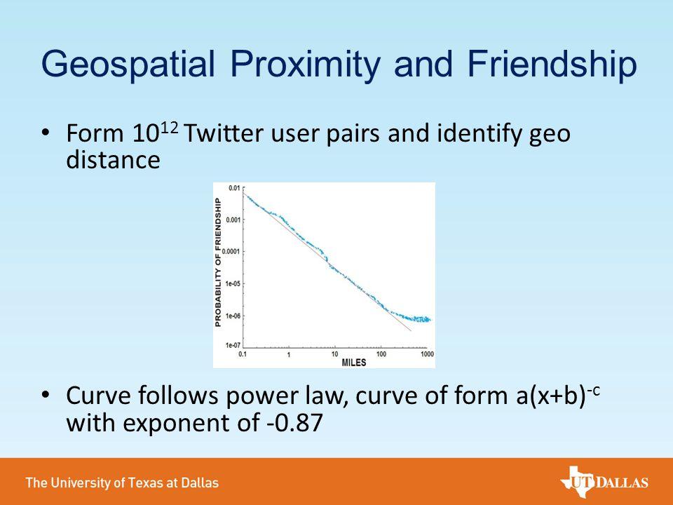 Geospatial Proximity and Friendship