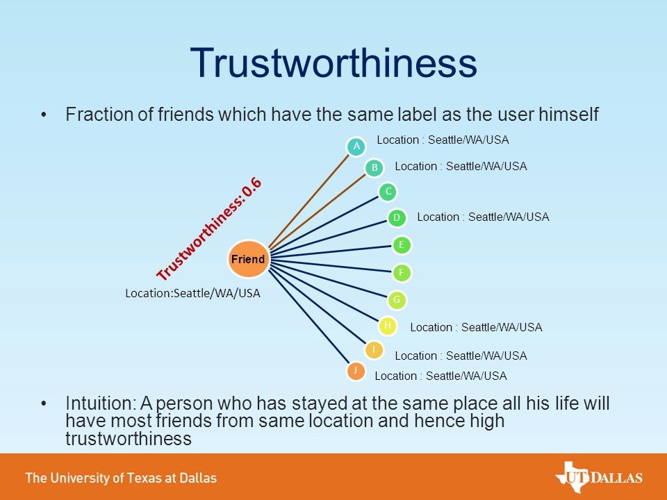 Trustworthiness Fraction of friends which have the same label as the user himself.