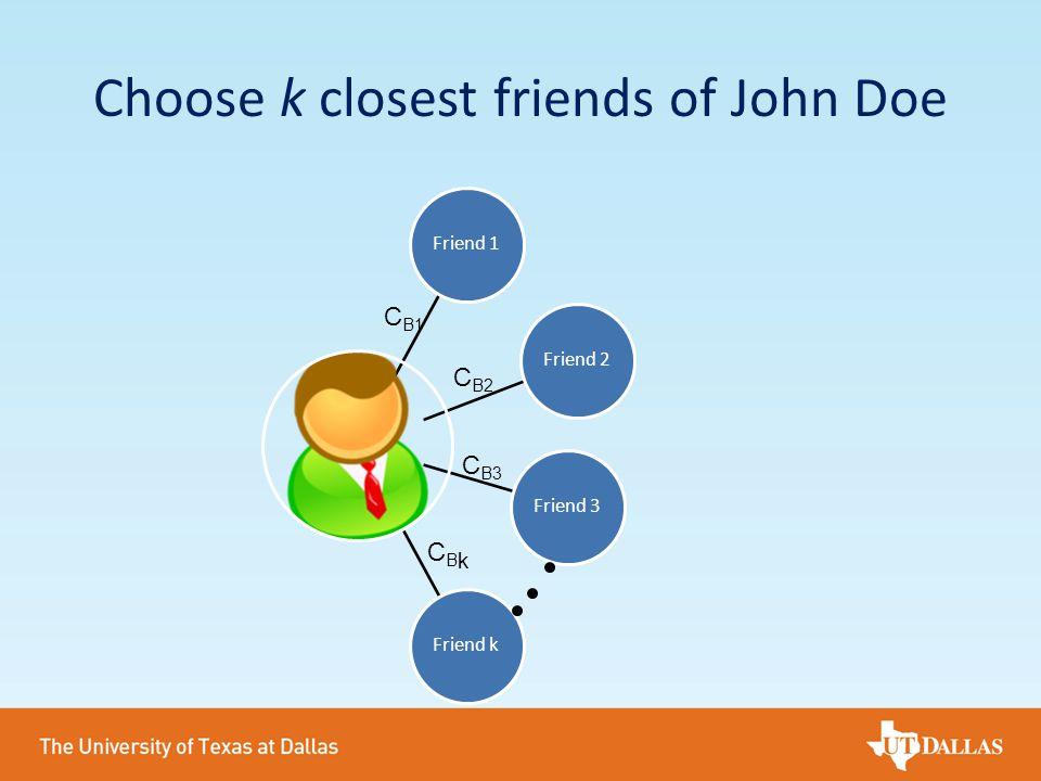 Choose k closest friends of John Doe