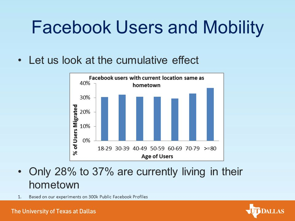 Facebook Users and Mobility