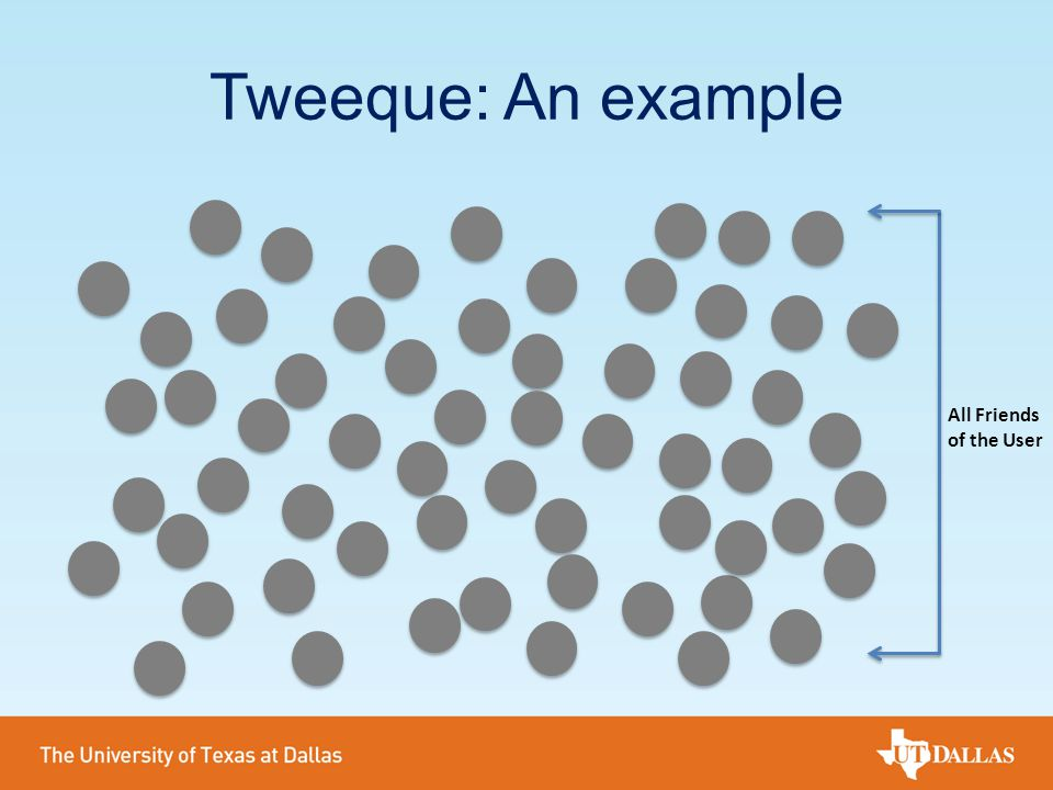 Tweeque: An example All Friends of the User