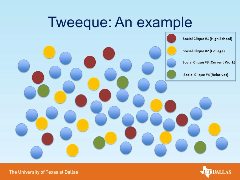 Tweeque: An example Social Clique #1 (High School)